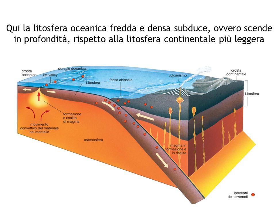 Qui la litosfera oceanica fredda e densa subduce, ovvero scende in profondità, rispetto alla litosfera continentale più leggera