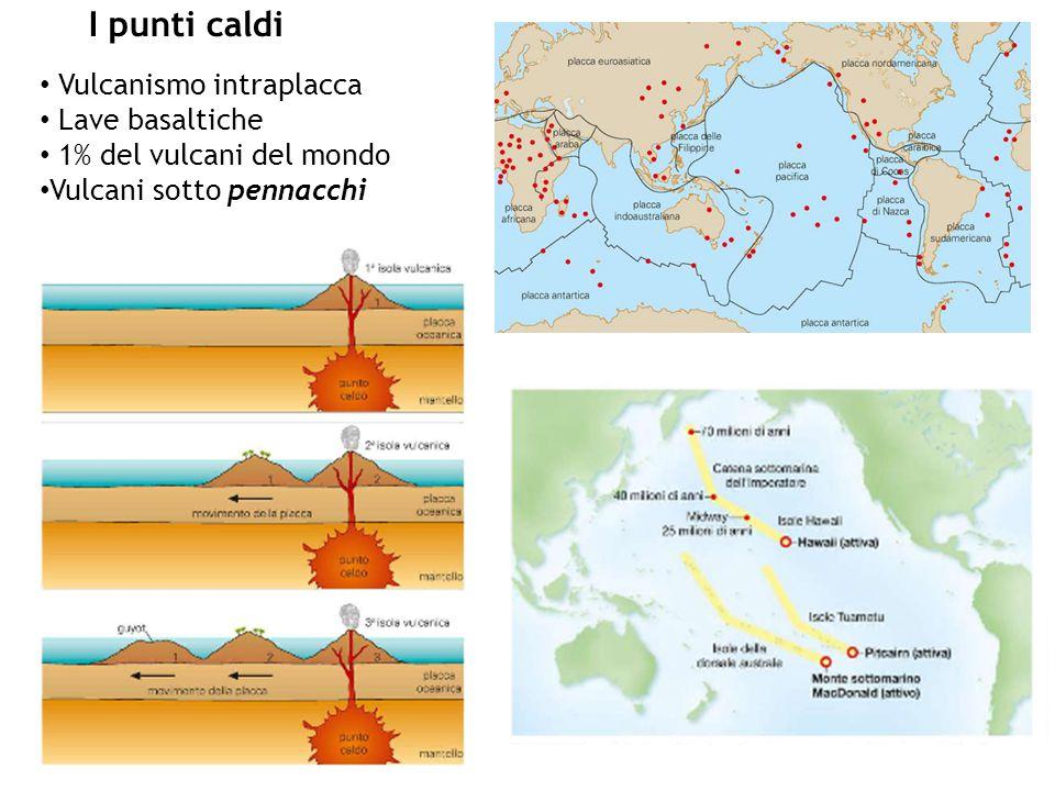 I punti caldi Vulcanismo intraplacca Lave basaltiche 1% del vulcani del mondo Vulcani sotto pennacchi