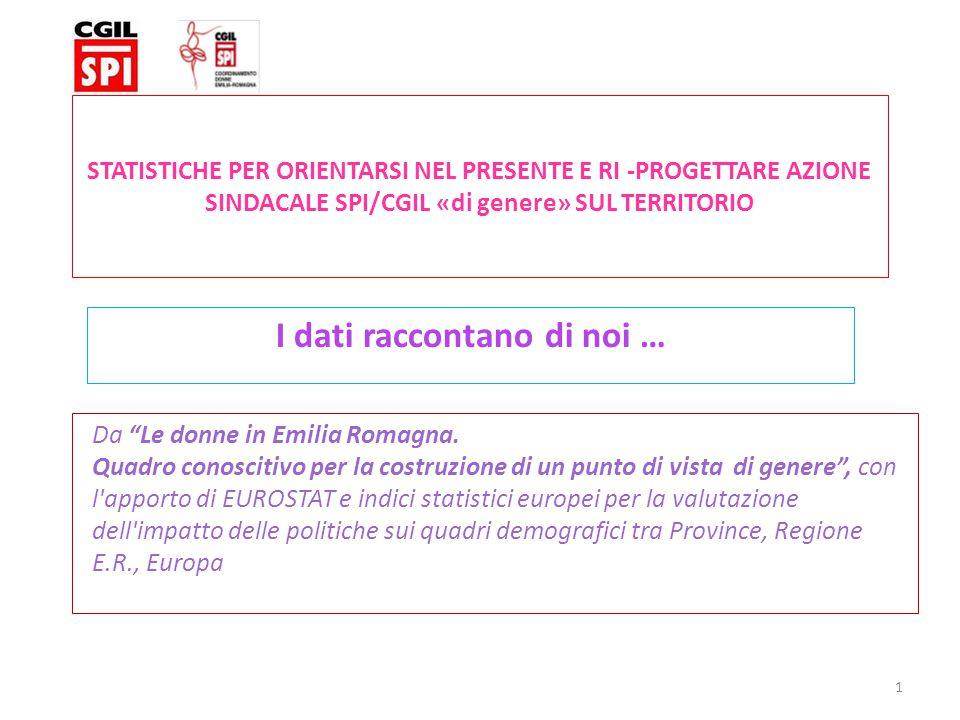 STATISTICHE PER ORIENTARSI NEL PRESENTE E RI -PROGETTARE AZIONE SINDACALE SPI/CGIL «di genere» SUL TERRITORIO I dati raccontano di noi … 1 Da Le donne in Emilia Romagna.