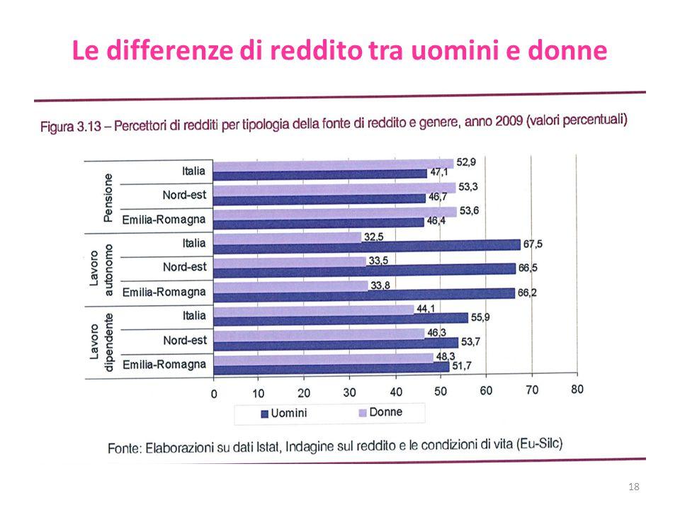 Le differenze di reddito tra uomini e donne 18