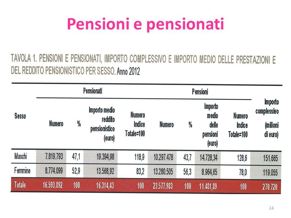 Pensioni e pensionati 24
