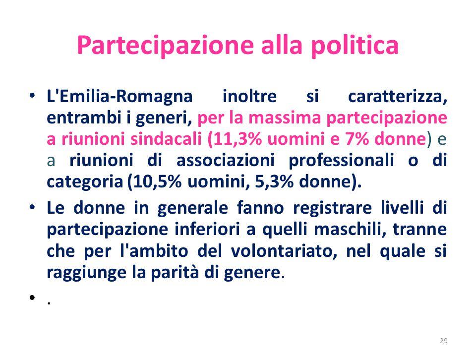 Partecipazione alla politica L Emilia-Romagna inoltre si caratterizza, entrambi i generi, per la massima partecipazione a riunioni sindacali (11,3% uomini e 7% donne) e a riunioni di associazioni professionali o di categoria (10,5% uomini, 5,3% donne).