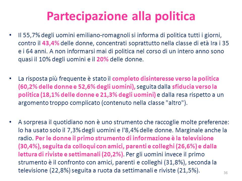 Partecipazione alla politica Il 55,7% degli uomini emiliano-romagnoli si informa di politica tutti i giorni, contro il 43,4% delle donne, concentrati soprattutto nella classe di età Ira i 35 e i 64 anni.