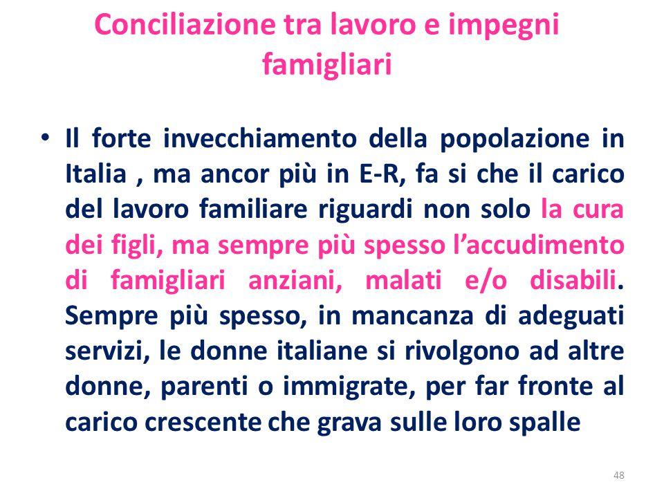 Conciliazione tra lavoro e impegni famigliari Il forte invecchiamento della popolazione in Italia, ma ancor più in E-R, fa si che il carico del lavoro