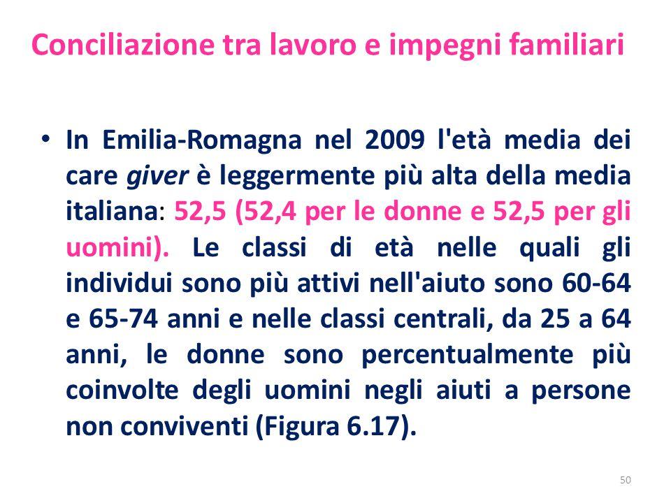 Conciliazione tra lavoro e impegni familiari In Emilia-Romagna nel 2009 l età media dei care giver è leggermente più alta della media italiana: 52,5 (52,4 per le donne e 52,5 per gli uomini).