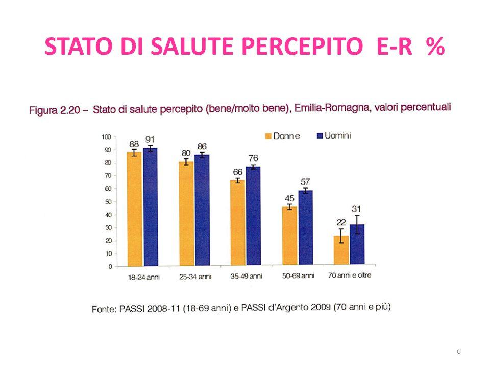 STATO DI SALUTE PERCEPITO E-R % 6
