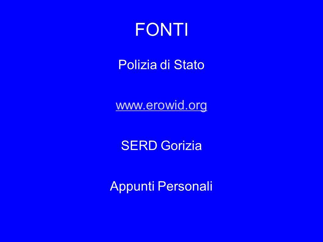 FONTI Polizia di Stato www.erowid.org SERD Gorizia Appunti Personali