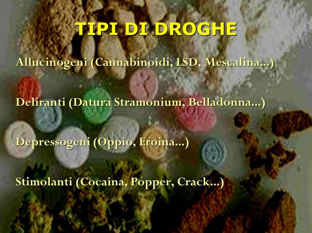TIPI DI DROGHE Allucinogeni (Cannabinoidi, LSD, Mescalina...) Deliranti (Datura Stramonium, Belladonna...) Depressogeni (Oppio, Eroina...) Stimolanti