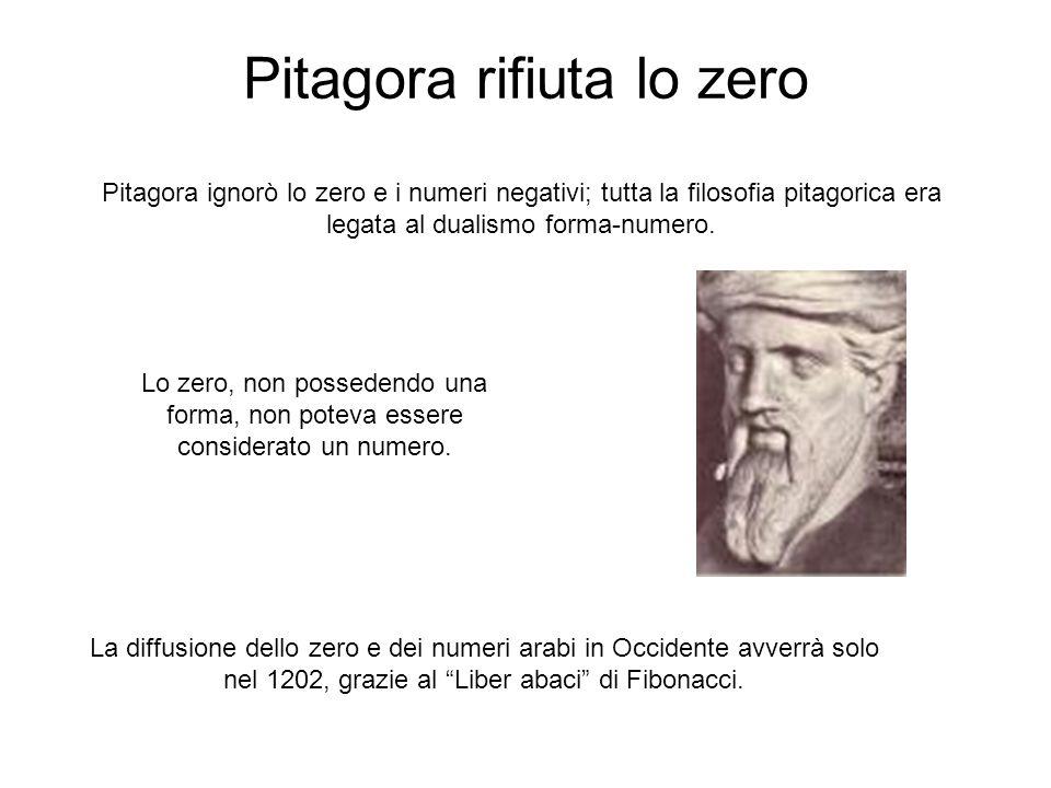 Pitagora rifiuta lo zero Pitagora ignorò lo zero e i numeri negativi; tutta la filosofia pitagorica era legata al dualismo forma-numero. La diffusione