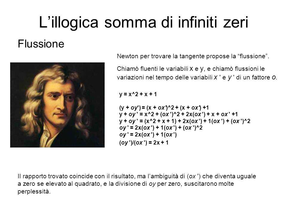 L'illogica somma di infiniti zeri Flussione y = x^2 + x + 1 (y + oy') = (x + ox')^2 + (x + ox') +1 y + oy ' = x^2 + (ox ')^2 + 2x(ox ') + x + ox ' +1