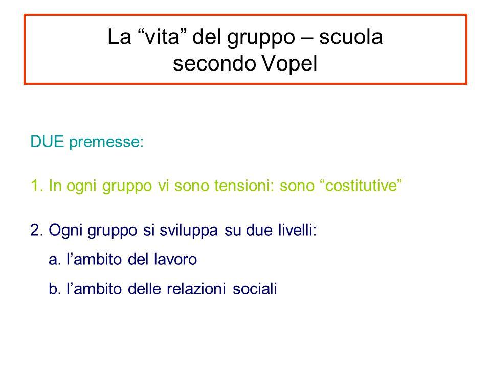 """La """"vita"""" del gruppo – scuola secondo Vopel DUE premesse: 1.In ogni gruppo vi sono tensioni: sono """"costitutive"""" 2.Ogni gruppo si sviluppa su due livel"""