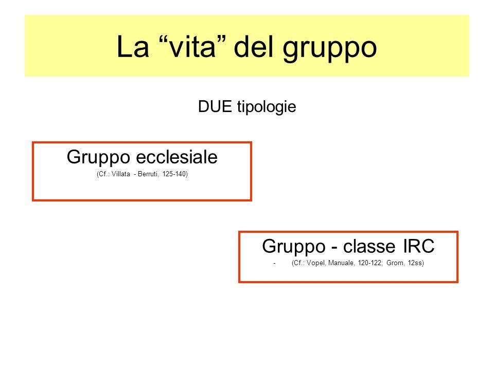 """La """"vita"""" del gruppo Gruppo ecclesiale (Cf.: Villata - Berruti, 125-140) Gruppo - classe IRC -(Cf.: Vopel, Manuale, 120-122; Grom, 12ss) DUE tipologie"""