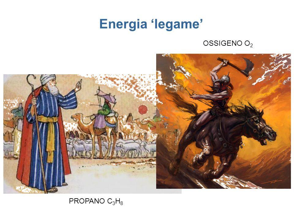 PROPANO C 3 H 8 OSSIGENO O 2 Energia 'legame'