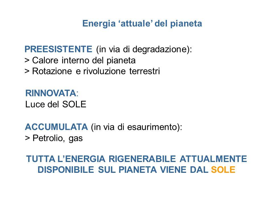 PREESISTENTE (in via di degradazione): > Calore interno del pianeta > Rotazione e rivoluzione terrestri Energia 'attuale' del pianeta RINNOVATA: Luce del SOLE TUTTA L'ENERGIA RIGENERABILE ATTUALMENTE DISPONIBILE SUL PIANETA VIENE DAL SOLE ACCUMULATA (in via di esaurimento): > Petrolio, gas