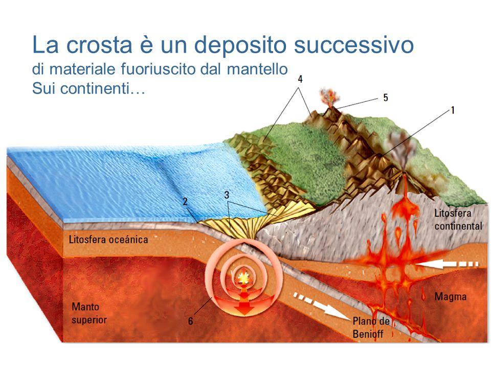 La crosta è un deposito successivo di materiale fuoriuscito dal mantello Sui continenti…