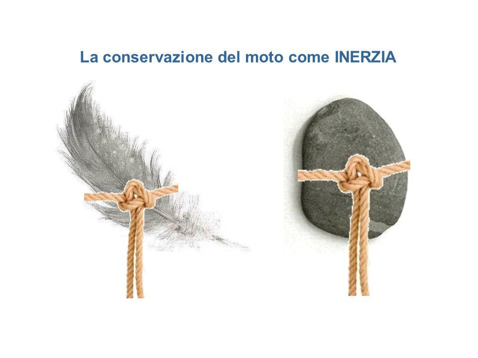 La conservazione del moto come INERZIA