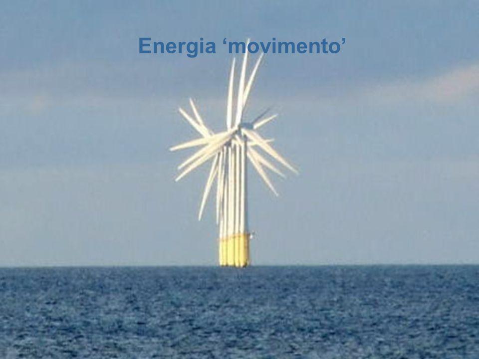 Energia 'movimento'