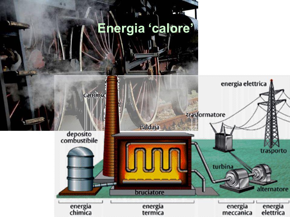 Energia 'calore'