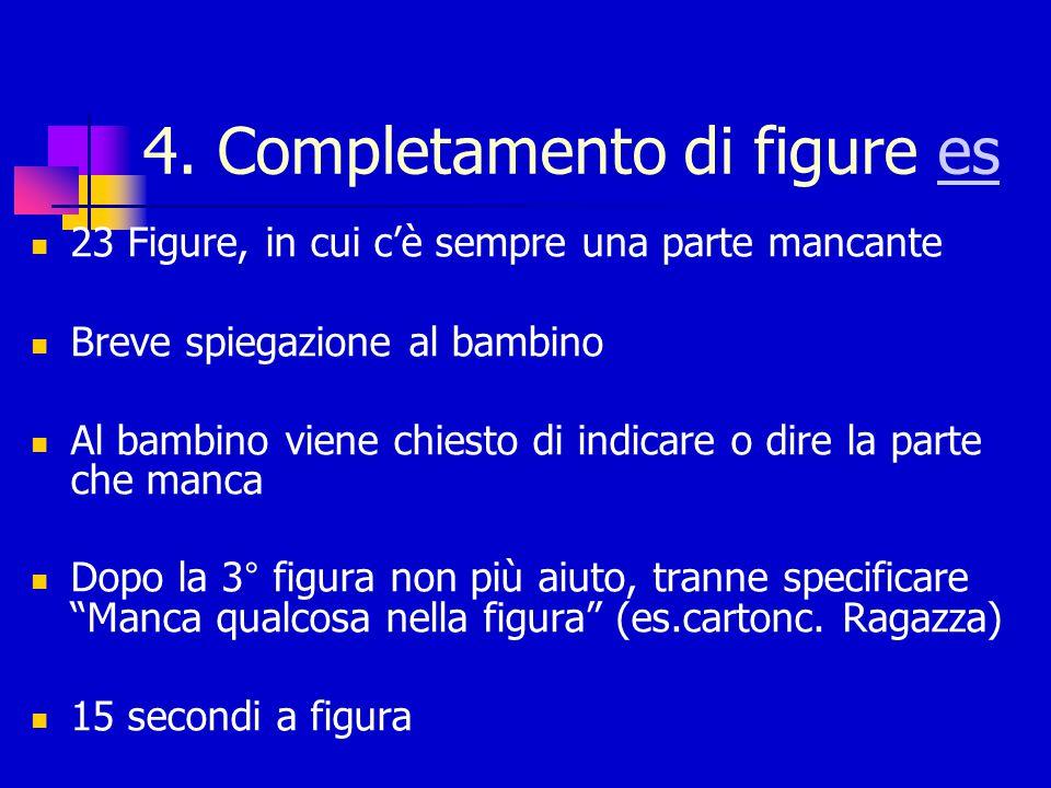 Punteggio e interruzione 1 punto per ogni parte identificata correttamente Interruzione dopo 5 insuccessi consecutivi a partire dal cartoncino n° 3