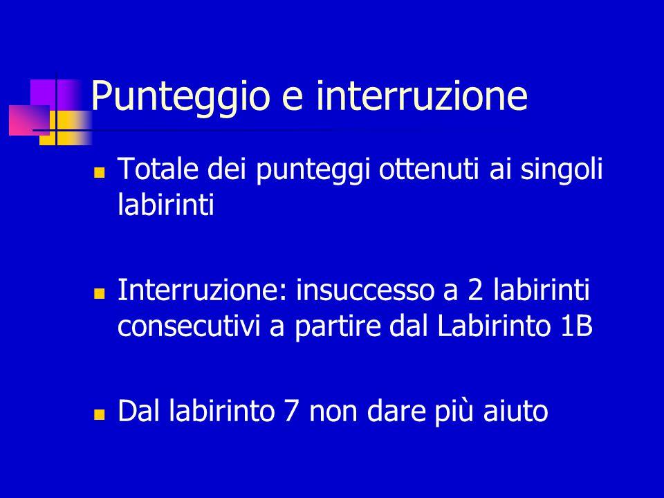 Punteggio e interruzione Totale dei punteggi ottenuti ai singoli labirinti Interruzione: insuccesso a 2 labirinti consecutivi a partire dal Labirinto 1B Dal labirinto 7 non dare più aiuto