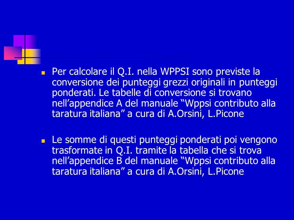 Interpretazione dei Q.I.Nella WPPSI come nella WISC il Q.I.