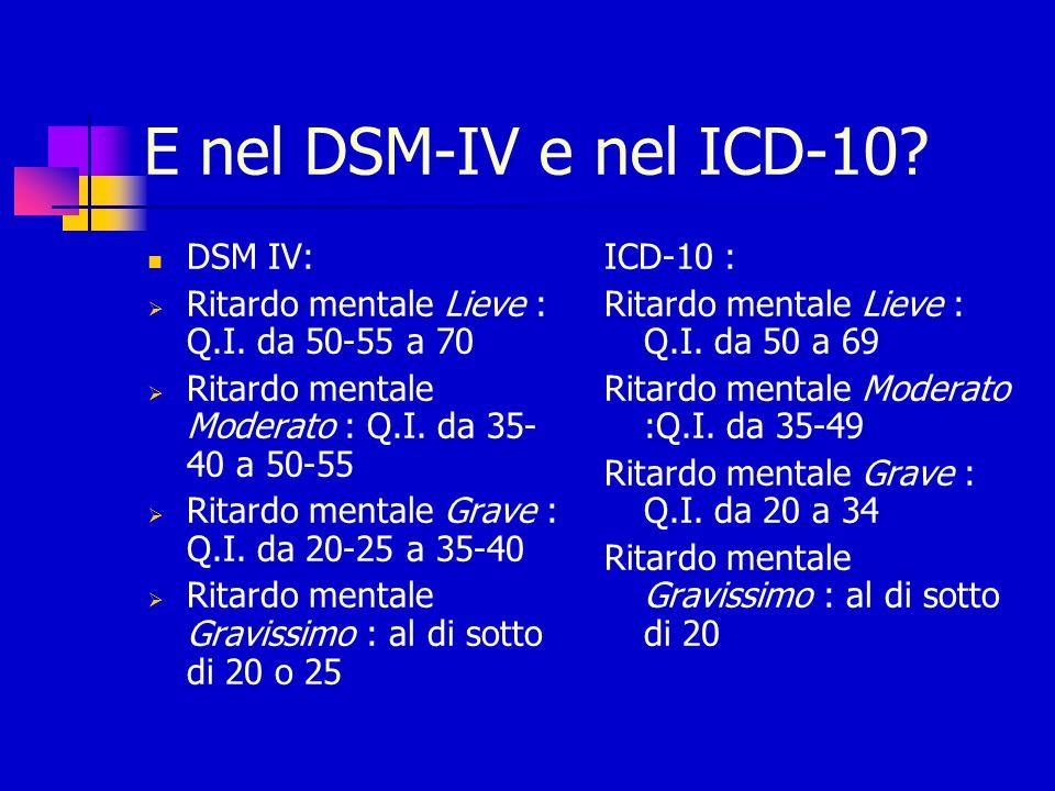 E nel DSM-IV e nel ICD-10.DSM IV:  Ritardo mentale Lieve : Q.I.