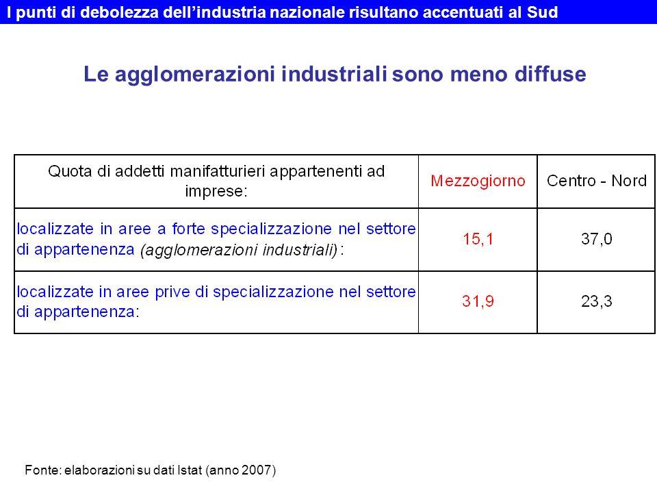 I punti di debolezza dell'industria nazionale risultano accentuati al Sud Le agglomerazioni industriali sono meno diffuse Fonte: elaborazioni su dati Istat (anno 2007)