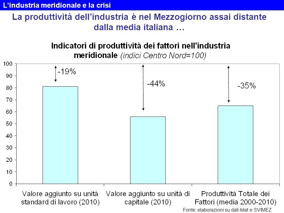 La produttività dell'industria è nel Mezzogiorno assai distante dalla media italiana … L'industria meridionale e la crisi Fonte: elaborazioni su dati Istat e SVIMEZ