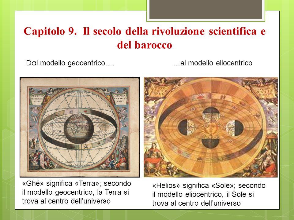 Capitolo 9. Il secolo della rivoluzione scientifica e del barocco Dal modello geocentrico….…al modello eliocentrico «Ghé» significa «Terra»; secondo i