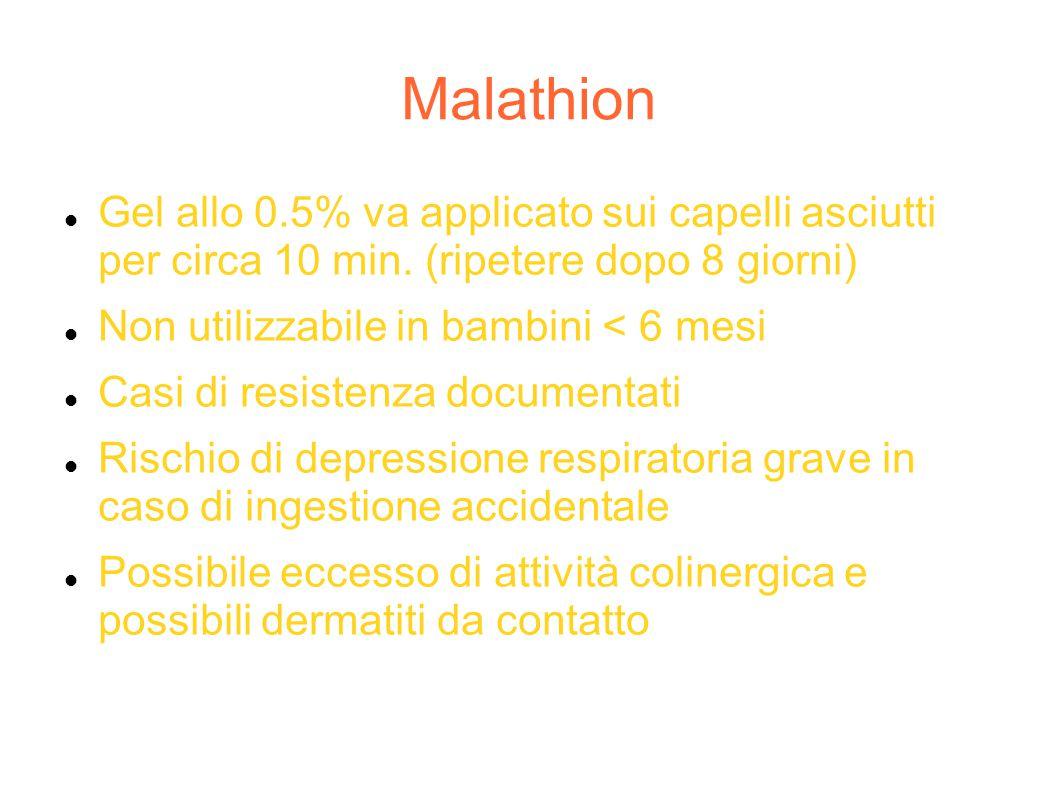 Malathion Gel allo 0.5% va applicato sui capelli asciutti per circa 10 min. (ripetere dopo 8 giorni) Non utilizzabile in bambini < 6 mesi Casi di resi