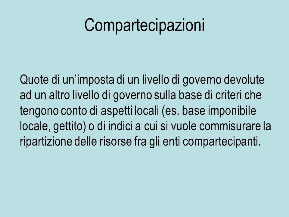 Compartecipazioni Quote di un'imposta di un livello di governo devolute ad un altro livello di governo sulla base di criteri che tengono conto di aspetti locali (es.