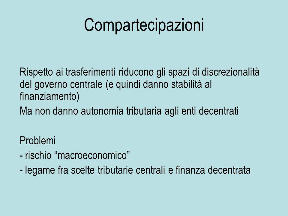 Compartecipazioni Rispetto ai trasferimenti riducono gli spazi di discrezionalità del governo centrale (e quindi danno stabilità al finanziamento) Ma non danno autonomia tributaria agli enti decentrati Problemi - rischio macroeconomico - legame fra scelte tributarie centrali e finanza decentrata
