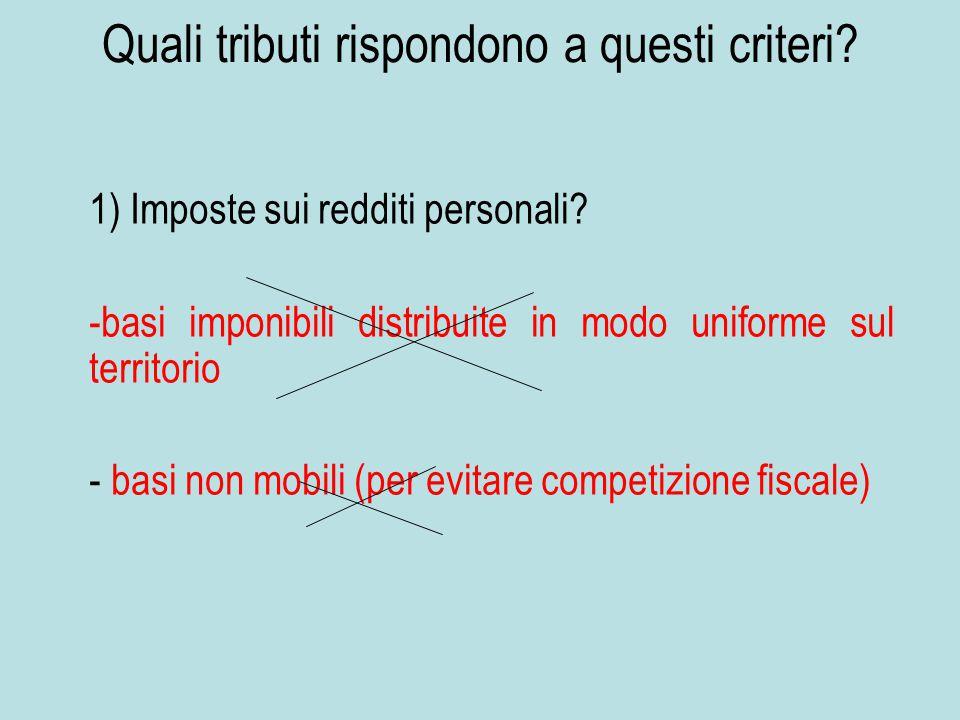 Quali tributi rispondono a questi criteri. 1) Imposte sui redditi personali.