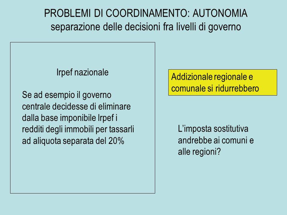 Irpef nazionale Addizionale regionale e comunale si ridurrebbero PROBLEMI DI COORDINAMENTO: AUTONOMIA separazione delle decisioni fra livelli di gover
