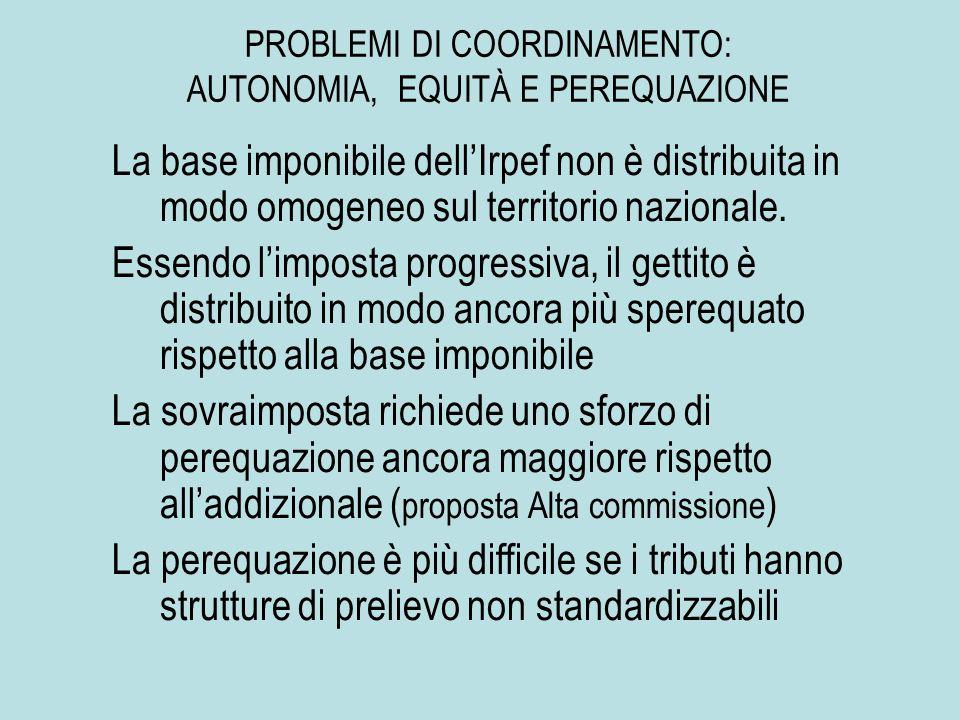 PROBLEMI DI COORDINAMENTO: AUTONOMIA, EQUITÀ E PEREQUAZIONE La base imponibile dell'Irpef non è distribuita in modo omogeneo sul territorio nazionale.