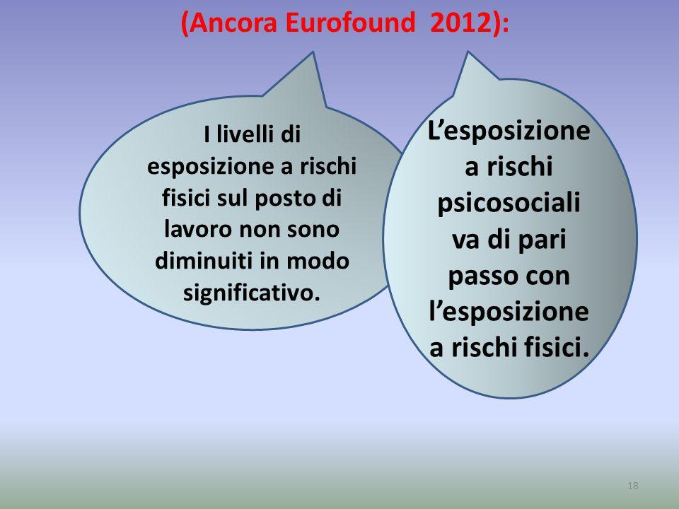 (Ancora Eurofound 2012): 18 I livelli di esposizione a rischi fisici sul posto di lavoro non sono diminuiti in modo significativo.