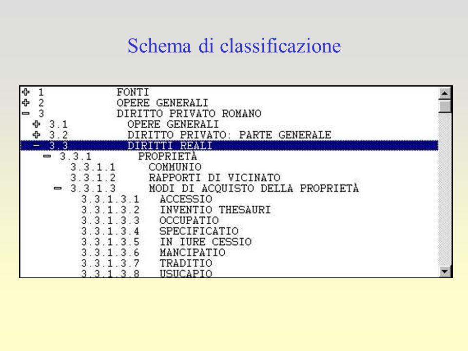 Schema di classificazione