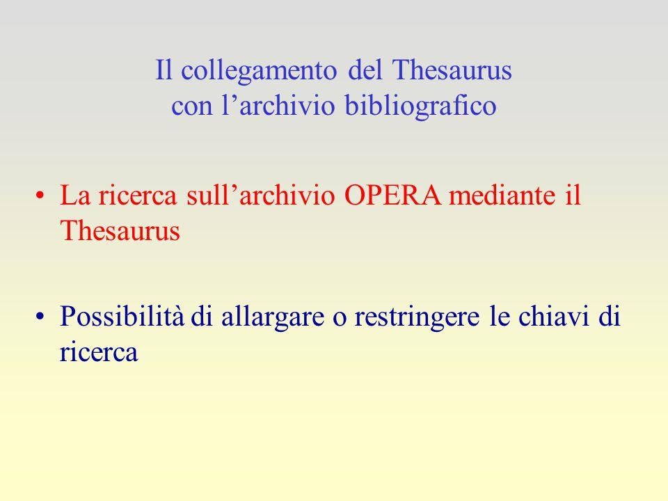 Il collegamento del Thesaurus con l'archivio bibliografico La ricerca sull'archivio OPERA mediante il Thesaurus Possibilità di allargare o restringere