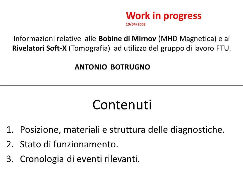 Contenuti 1.Posizione, materiali e struttura delle diagnostiche.