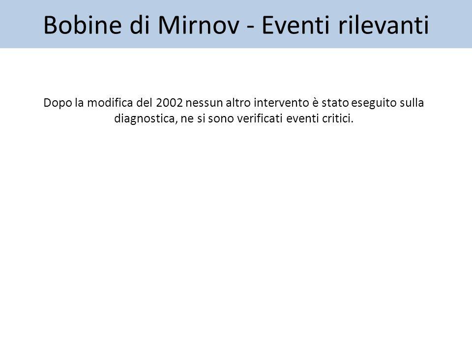 Bobine di Mirnov - Eventi rilevanti Dopo la modifica del 2002 nessun altro intervento è stato eseguito sulla diagnostica, ne si sono verificati eventi critici.