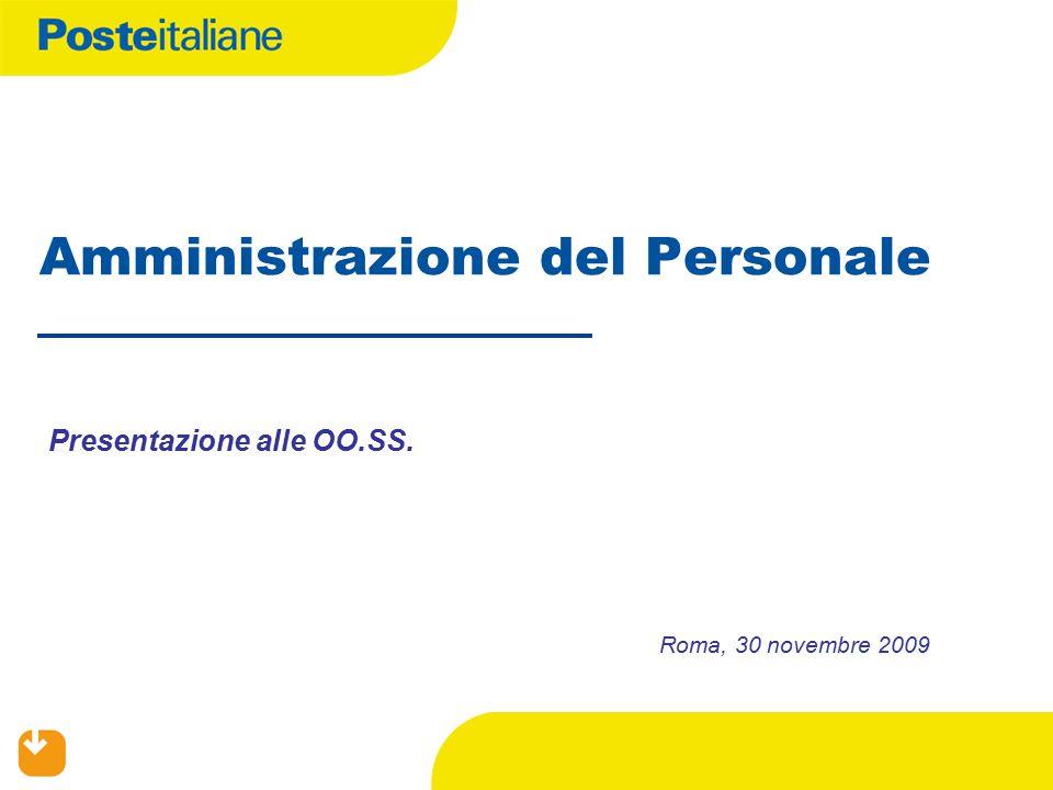 Amministrazione del Personale Presentazione alle OO.SS. Roma, 30 novembre 2009