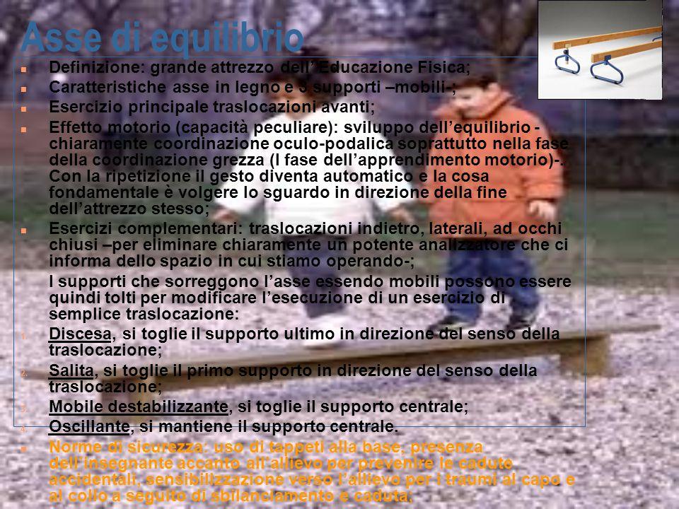 Asse di equilibrio Definizione: grande attrezzo dell' Educazione Fisica; Caratteristiche asse in legno e 3 supporti –mobili-; Esercizio principale traslocazioni avanti; Effetto motorio (capacità peculiare): sviluppo dell'equilibrio - chiaramente coordinazione oculo-podalica soprattutto nella fase della coordinazione grezza (I fase dell'apprendimento motorio)-.