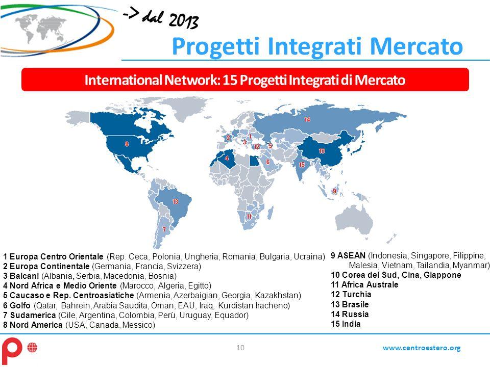 10www.centroestero.org Progetti Integrati Mercato International Network: 15 Progetti Integrati di Mercato 1 Europa Centro Orientale (Rep. Ceca, Poloni