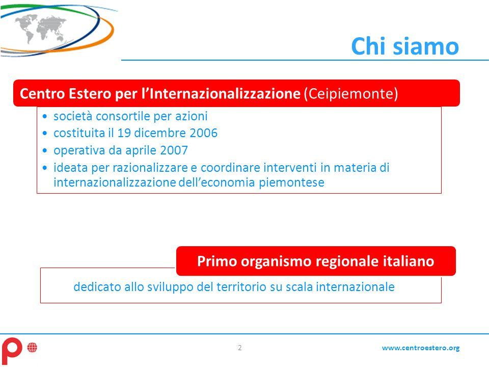 13www.centroestero.org In tema di assicurazioni e finanza di progetto per l'internazionalizzazione, anche attraverso l'uso di strumenti Sace, Simest, Banche, l'assistenza tecnica è svolta dallo Sportello Sprint Piemonte in collaborazione con Ceipiemonte.