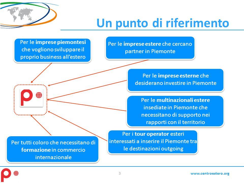 Un punto di riferimento 3www.centroestero.org Per le imprese piemontesi che vogliono sviluppare il proprio business all'estero Per i tour operator est