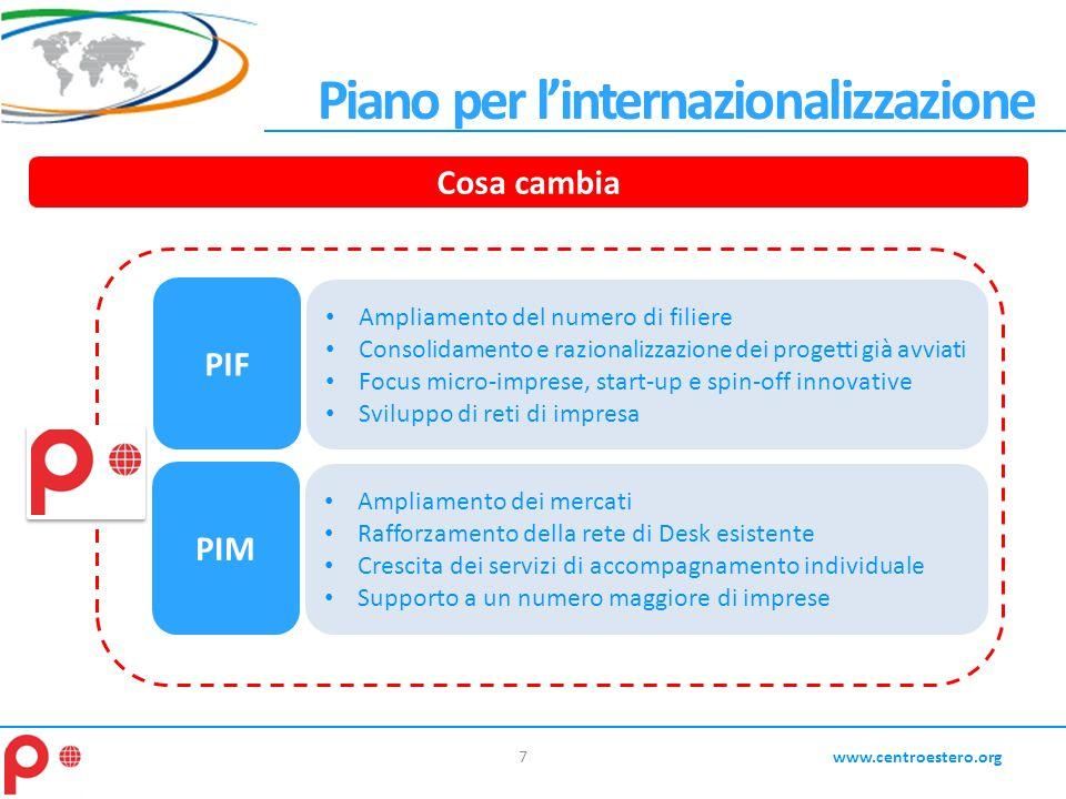 7www.centroestero.org Piano per l'internazionalizzazione Cosa cambia PIF Ampliamento del numero di filiere Consolidamento e razionalizzazione dei prog
