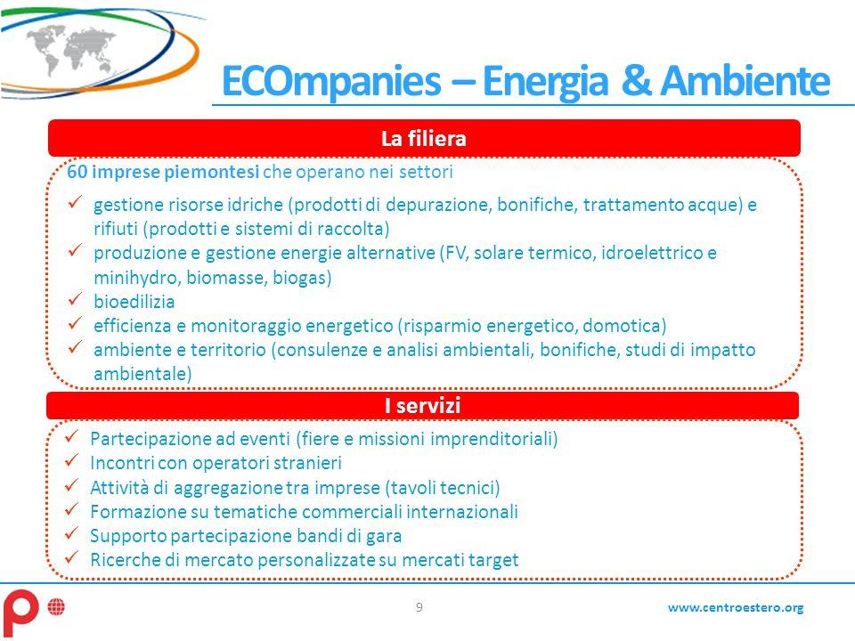 9www.centroestero.org ECOmpanies – Energia & Ambiente 60 imprese piemontesi che operano nei settori gestione risorse idriche (prodotti di depurazione,