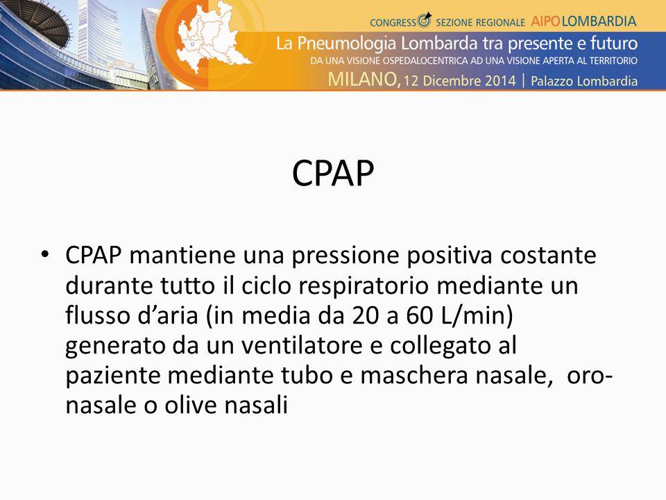 CPAP mantiene una pressione positiva costante durante tutto il ciclo respiratorio mediante un flusso d'aria (in media da 20 a 60 L/min) generato da un ventilatore e collegato al paziente mediante tubo e maschera nasale, oro- nasale o olive nasali