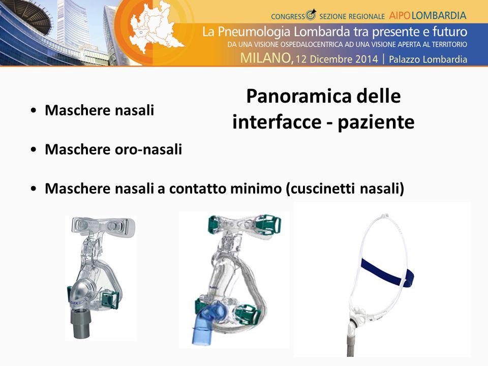 Panoramica delle interfacce - paziente Maschere nasali Maschere oro-nasali Maschere nasali a contatto minimo (cuscinetti nasali)