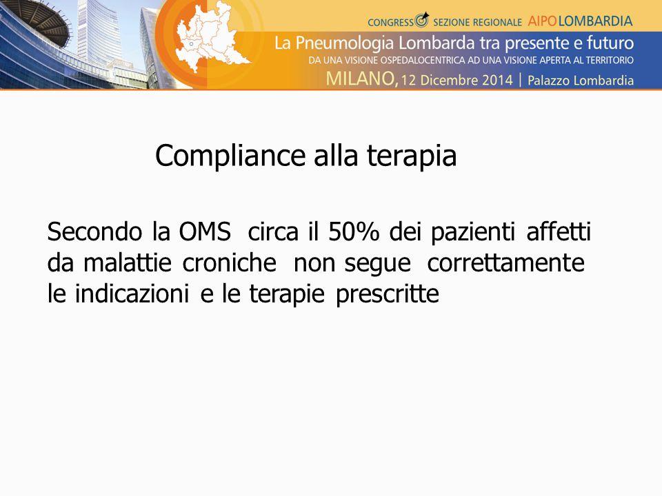 Compliance alla terapia Secondo la OMS circa il 50% dei pazienti affetti da malattie croniche non segue correttamente le indicazioni e le terapie prescritte
